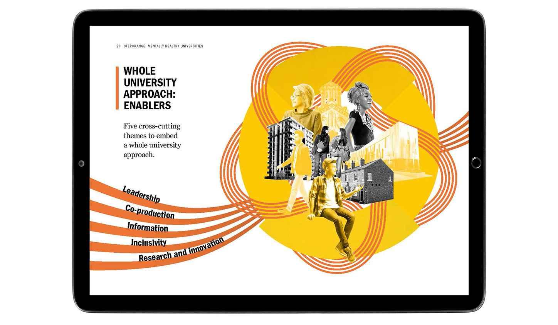 Promoting Mentally Healthy Universities ipad_visual