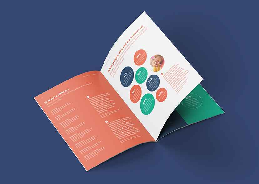 Advising Communities Brochure 1